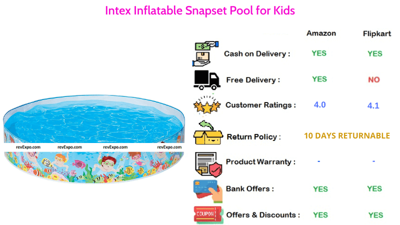Intex Inflatable Snapset Pool for Kids