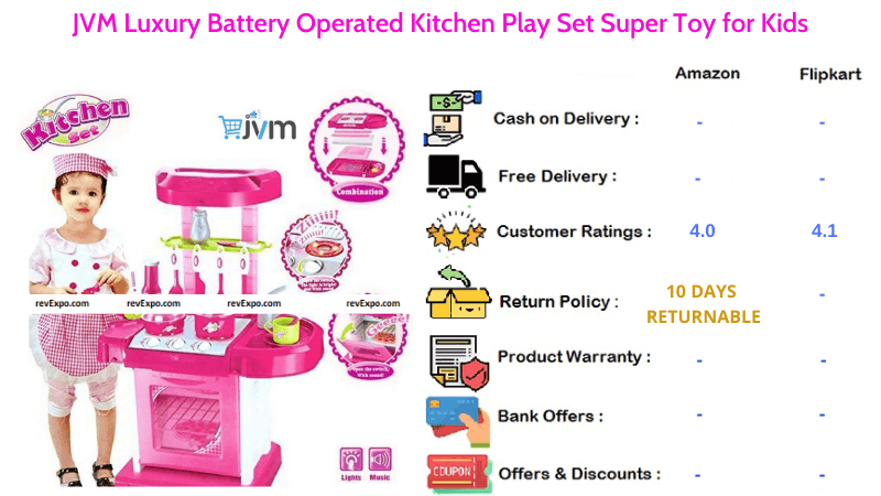 JVM Kitchen Set for Kids Battery Operated Luxury Kitchen Play Set Super Toy