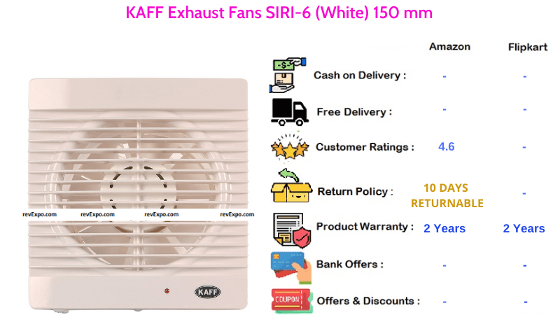 KAFF SIRI-6 Exhaust Fan with 150 mm Blade Size