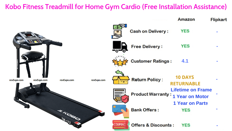 Kobo Fitness Treadmill for Home Gym Cardio with Free Installation Assistance