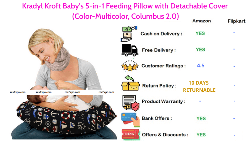 Kradyl Kroft 5 in 1 Feeding Pillow for Babies with Detachable Cover in Multicolor, Columbus 2.0