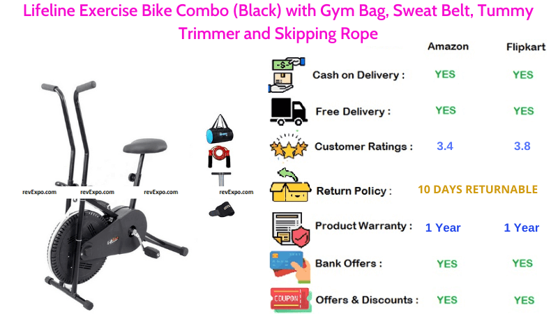 Lifeline Exercise Cycle Combo with Sweat Belt, Gym Bag, Tummy Trimmer & Skipping Rope