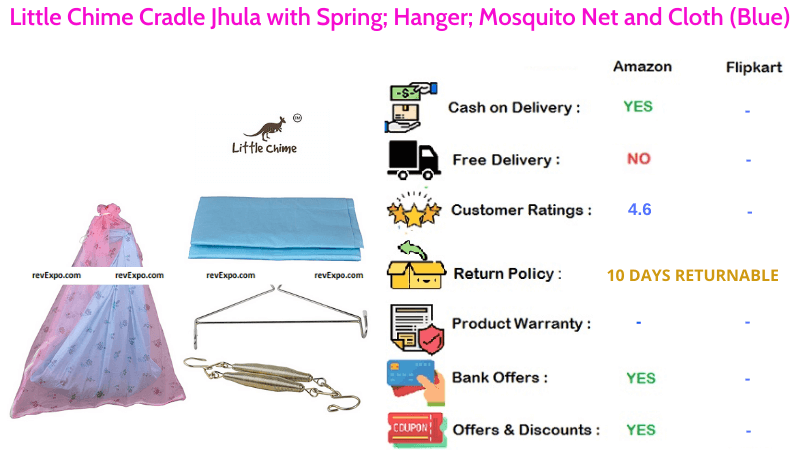 Little Chime Baby Cradle Jhula with Spring, Hanger, Mosquito Net & Cloth