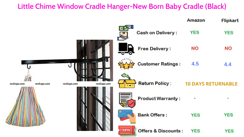 Little Chime Baby Cradle Window Hanger for New Born Babies