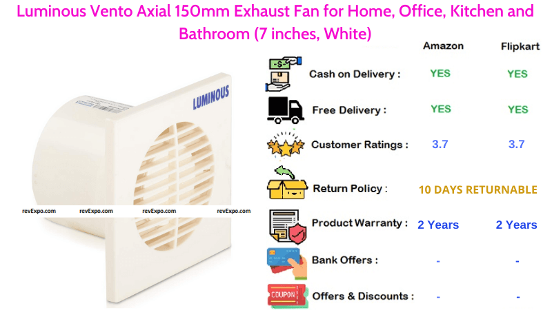 Luminous Exhaust Fan Vento Axial with 150mm Bladesize for Home, Office, Kitchen & Bathroom