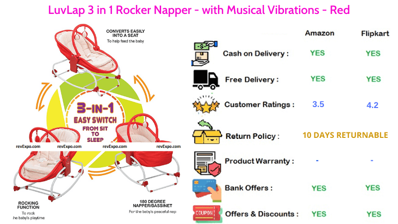 LuvLap 3 in 1 Baby Rocker Napper with Musical Vibrations in Red Colour