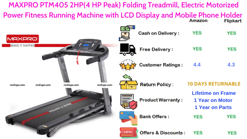 MAXPRO Motorized Folding Treadmill PTM405 Electric Power Fitness Running Machine with 2HP(4 HP Peak) Motor, LCD Display & Mobile Phone Holder