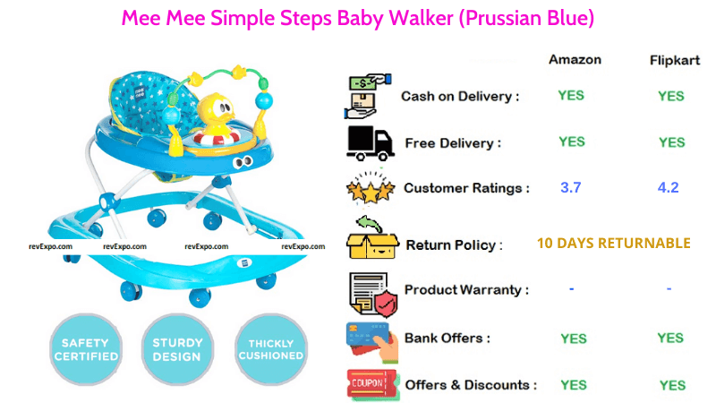 Mee Mee Baby Walker with Simple Steps in Prussian Blue Colour