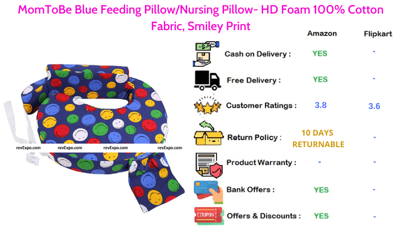 MomToBe Feeding Pillow with HD Foam & 100% Cotton Fabric Blue Nursing Pillow with Smiley Print
