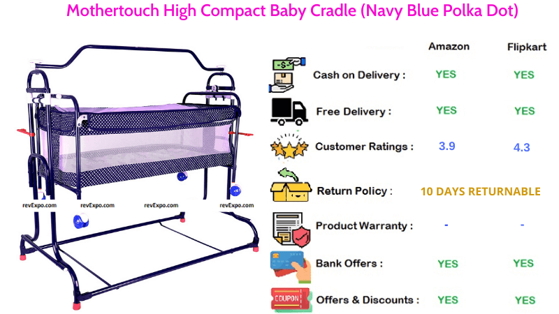 Mothertouch Baby Cradle High Compact in Navy Blue Polka Dot
