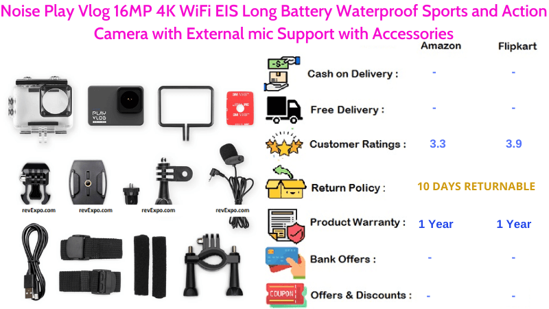 Noise Play Vlog Helmet Camera with EIS Long Battery, 16MP 4K, WiFi & Waterproof Action Camera with External mic and Accessories