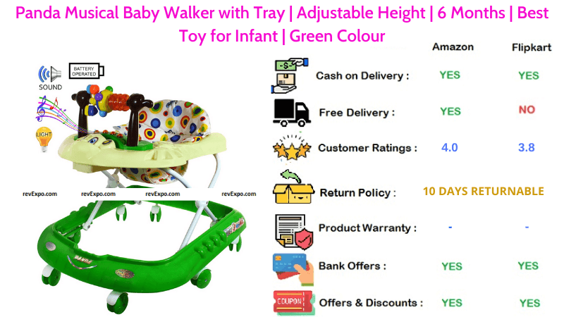 Panda Musical Baby Walker with Adjustable Height Setting & Tray for 6+ Months Best Toy for Infant