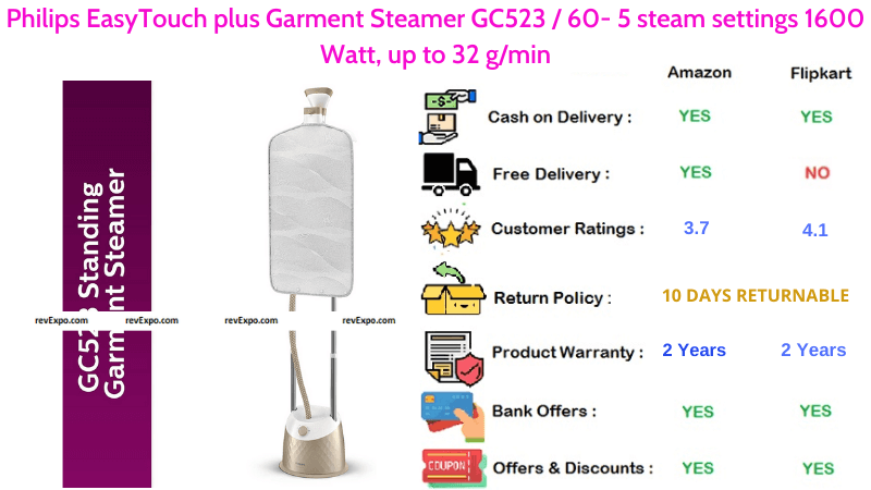 Philips EasyTouch Plus Garment Steamer GC523 60 with 5 Steam Settings & 1600 Watts