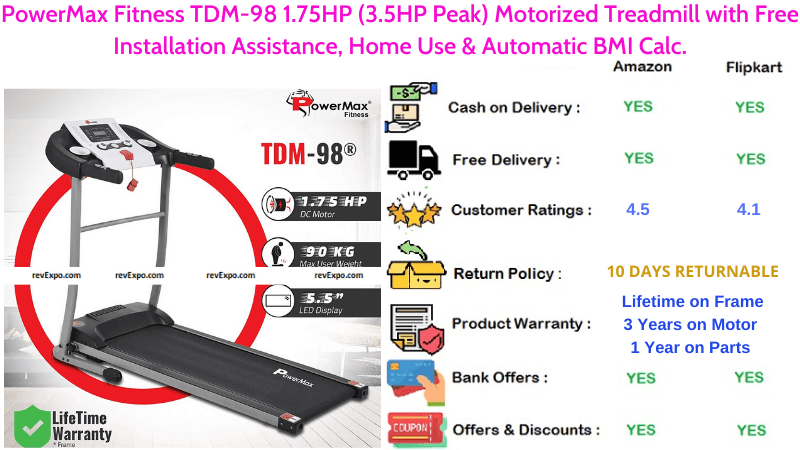 PowerMax Treadmill Fitness TDM-98 with 1.75HP Motor, Automatic BMI Calc and Free Installation Assistance for Home Use