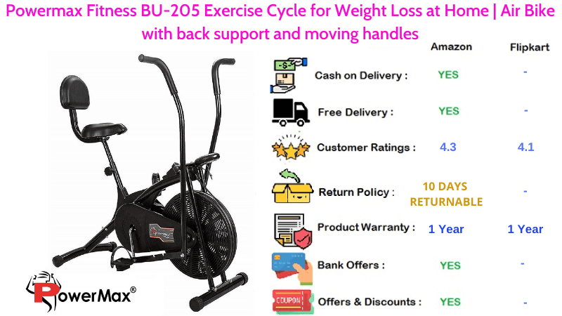 Powermax Exercise Cycle BU-205 for Weight Loss at Home Air Bike with Moving Handles & Back Support