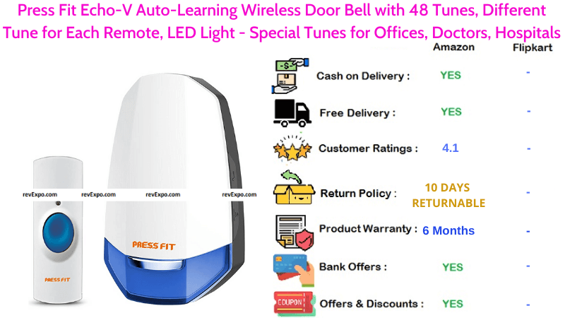 Press Fit Calling Bell with LED Light, 48 Different Tunes for Each Remote Echo-V Auto-Learning Wireless Bell Special Tunes for Offices, Doctors & Hospitals