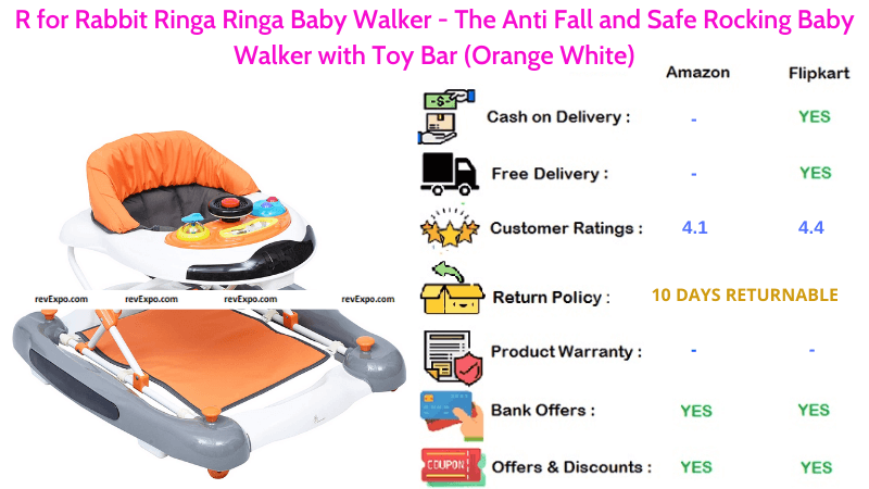 R for Rabbit Ringa Ringa Baby Walke with The Anti Fall and Safe Rocking Features with Toy Bar in Orange & White