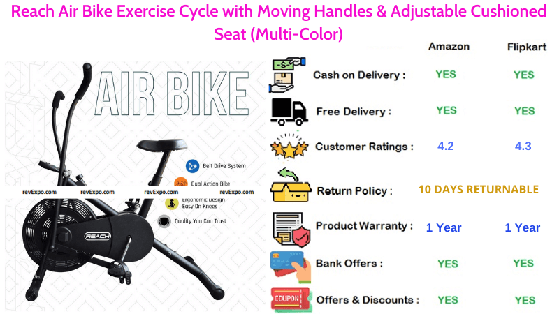 Reach Exercise Cycle Air Bike with Adjustable Cushioned Seat & Moving Handles in Multi-Color