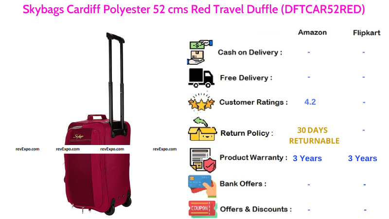 Skybags Cardiff Duffle Bag with Polyester Material 52 cms Red Travel Bag