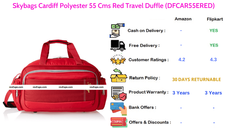 Skybags Cardiff Duffle Bag with Polyester Material 55 Cms Red Travel Bag