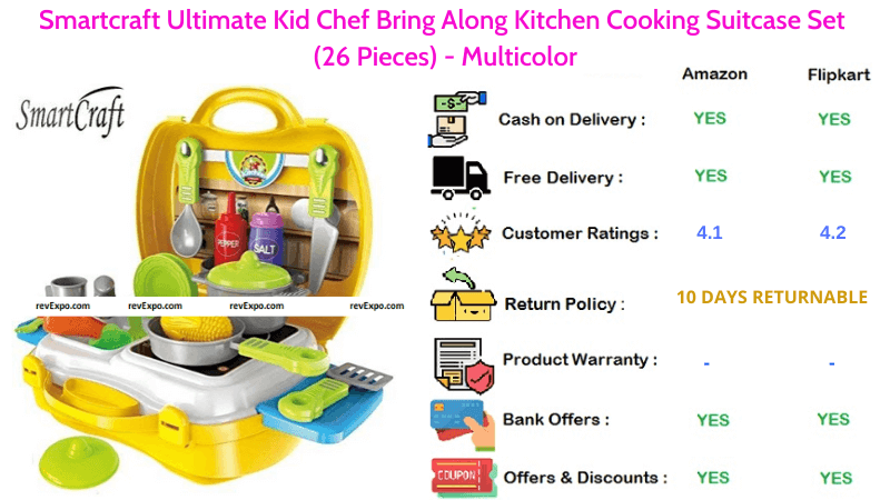 Smartcraft Kitchen Set for Kids Ultimate Kid Chef Bring Along with Cooking Suitcase Set with 26 Pieces in Multicolor