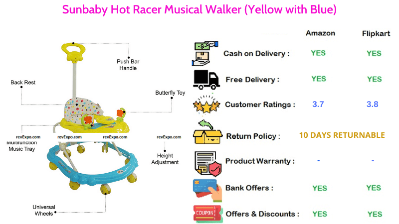 Sunbaby Hot Racer Baby Walker with Musical Activity in Yellow with Blue