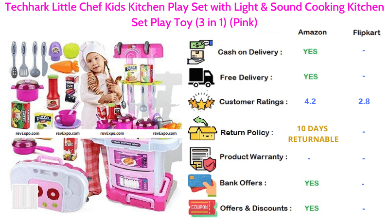 Techhark Kitchen Play Set for Kids with Light & Sound Cooking Kitchen Set Play Toy Little Chef Kids