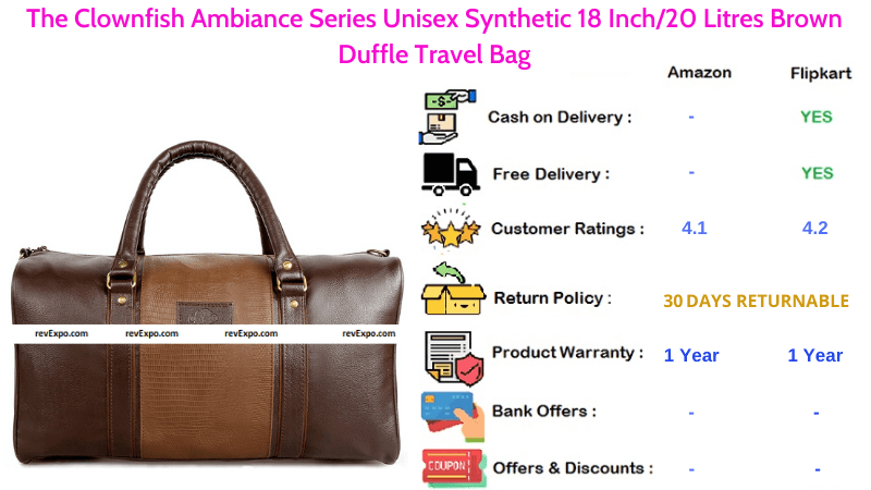 The Clownfish Duffle Bag Ambiance Series Unisex Synthetic 20 Litres Brown Travel Bag
