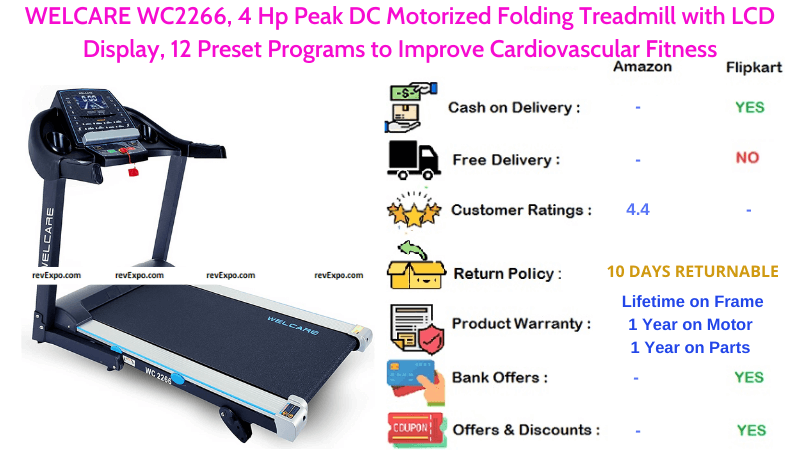 WELCARE Motorized Folding Treadmill WC2266 with 4 Hp Peak DC Motor, LCD Display & 12 Preset Programs to Improve Cardiovascular Fitness