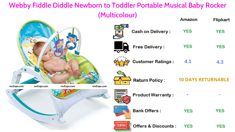 Webby Fiddle Diddle Baby Rocker Portable for Newborn to Toddler Musical in Multicolour