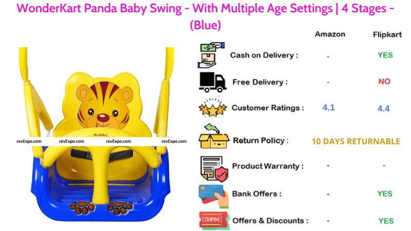 WonderKart Panda Baby Swing with Multiple Age Settings Total 4 Stages in Blue Colour