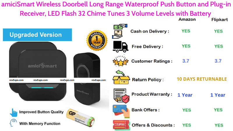 amiciSmart Calling Bell Long Range Wireless Waterproof Bell with LED Flash, 32 Chime Tunes, Battery, 3 Volume Levels, Push Button & Plug-in Receiver