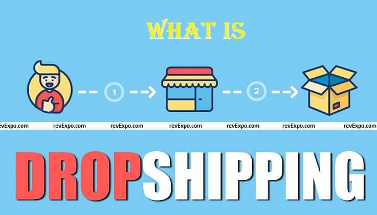 How-amazon-dropshipping-works