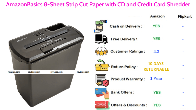 AmazonBasics Paper Shredder with 8-Sheet Strip Cut for CD, Paper and Credit Card