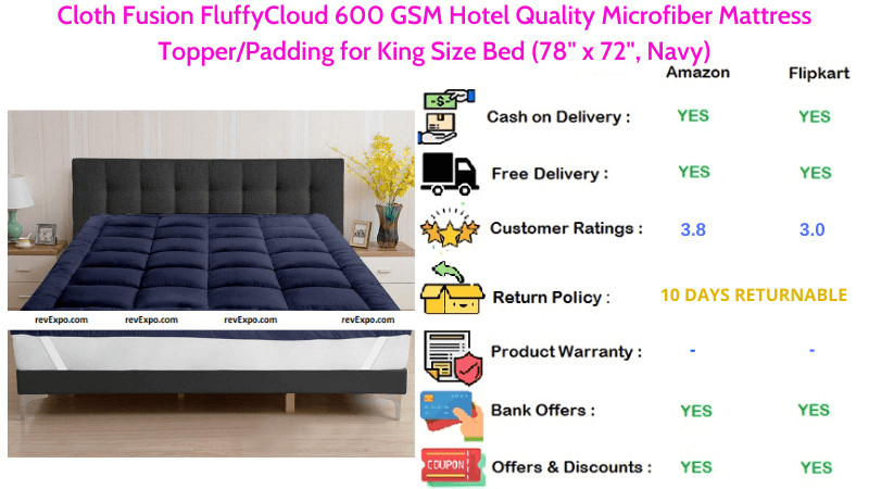 Cloth Fusion Mattress Topper with Fluffy Cloud 600 GSM Hotel Quality Microfiber Padding for King Size Bed (78 x 72 Inch)