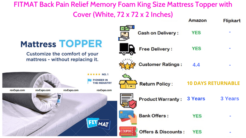 FITMAT Mattress Topper Cover with Back Pain Relief Memory Foam & King Size(72 x 72 x 2 Inches)