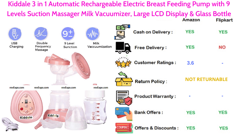 Kiddale Electric Breast Pump 3 in 1 Automatic, Rechargeable with 9 Levels Suction Massager, Milk Feeding Vacuumizer, Glass Bottle & Large LCD Display