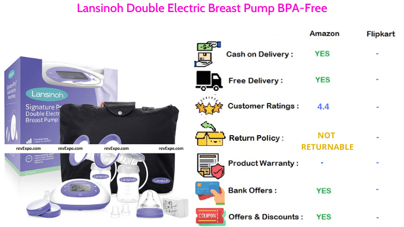Lansinoh Electric Breast Pump Double with BPA Free Material