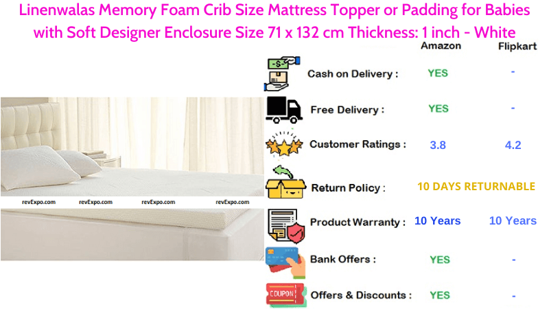 Linenwalas Memory Foam Mattress Topper or Padding Crib Size for Babies with Soft Designer Enclosure Size 71 x 132 cm