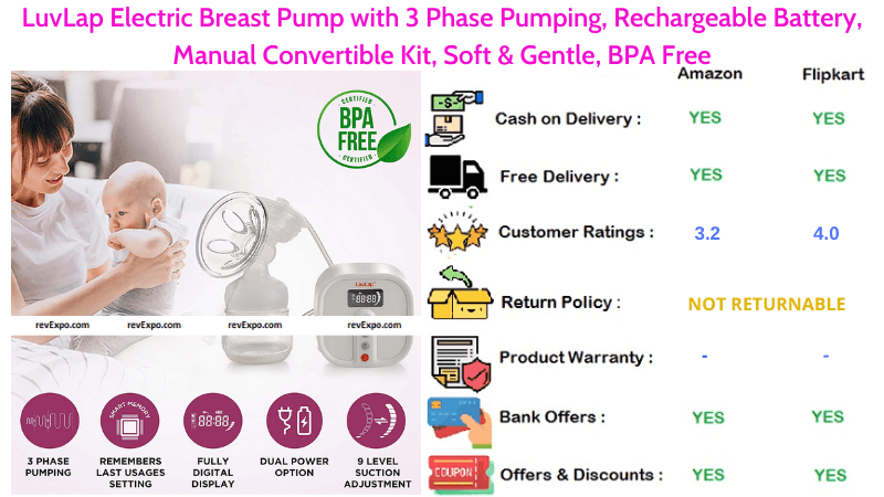 LuvLap Electric Breast Pump Manual Convertible Kit with Rechargeable Battery, 3 Phase Pumping, Soft & Gentle BPA Free Material