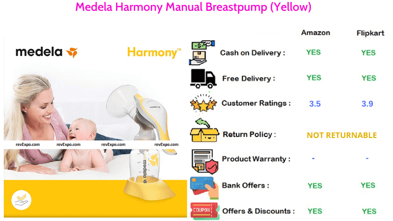 Medela Harmony Manual Breast Pump in Yellow Colour