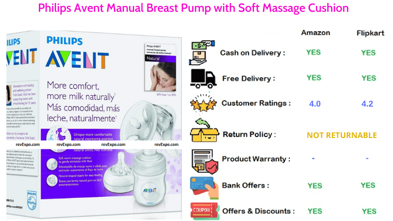 Philips Avent Manual Breast Pump with Soft Massage Cushion