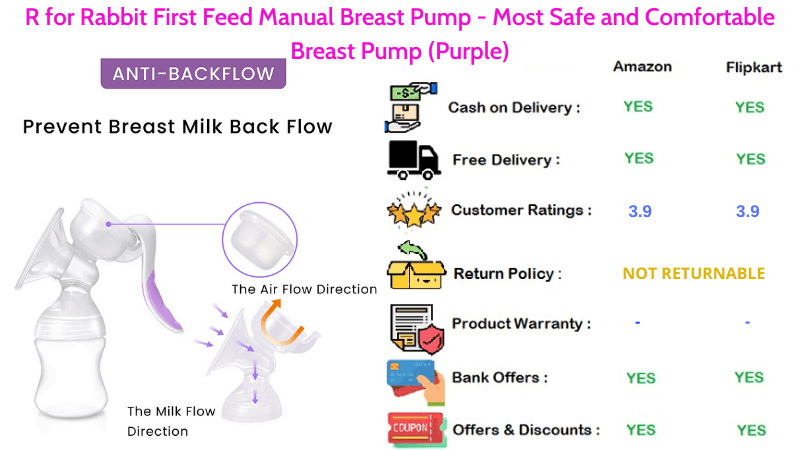 R for Rabbit Manual Breast Pump First Feed Safe & Comfortable Breast Pump in Purple