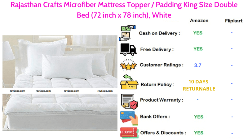 Rajasthan Crafts Mattress Topper with Microfiber Padding for King Size Double Bed (72 inch x 78 inch)