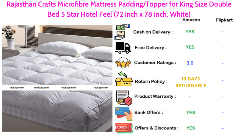 Rajasthan CraftsMattress Padding Topper with Microfibre Padding for King Size Double Bed 5 Star Hotel Feel (72 inch x 78 inch)