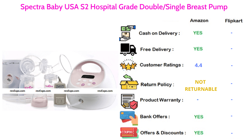 Spectra Electric Breast Pump Baby USA S2 Hospital Grade Double