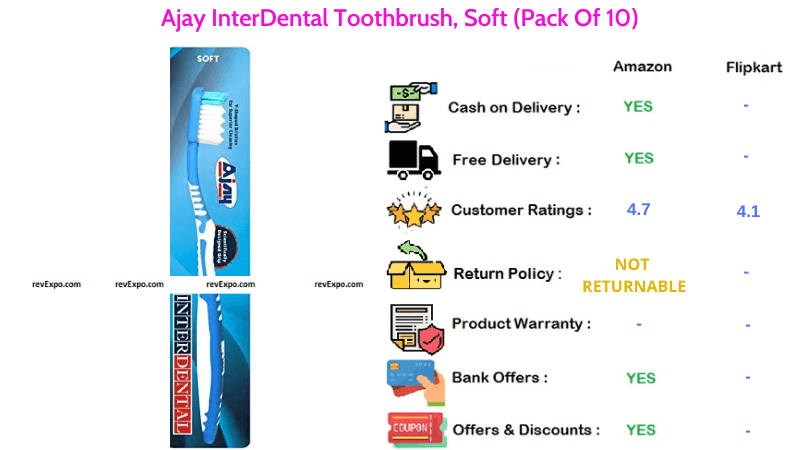 Ajay InterDental Toothbrush Pack of 10 Soft Brushes