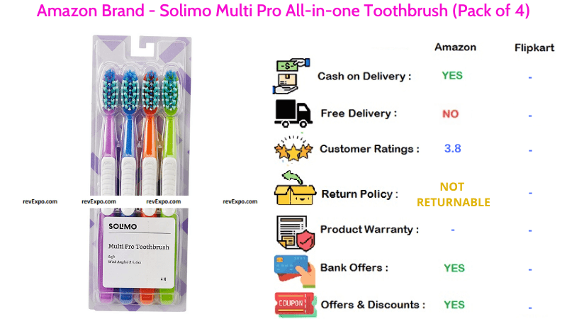 Amazon Brand Solimo All-in-one Toothbrush Pack of 4