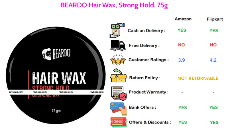 BEARDO Hair Wax with Strong Hold in 75g