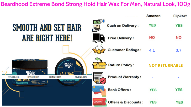 Beardhood Hair Wax For Men for Extreme Bond Strong